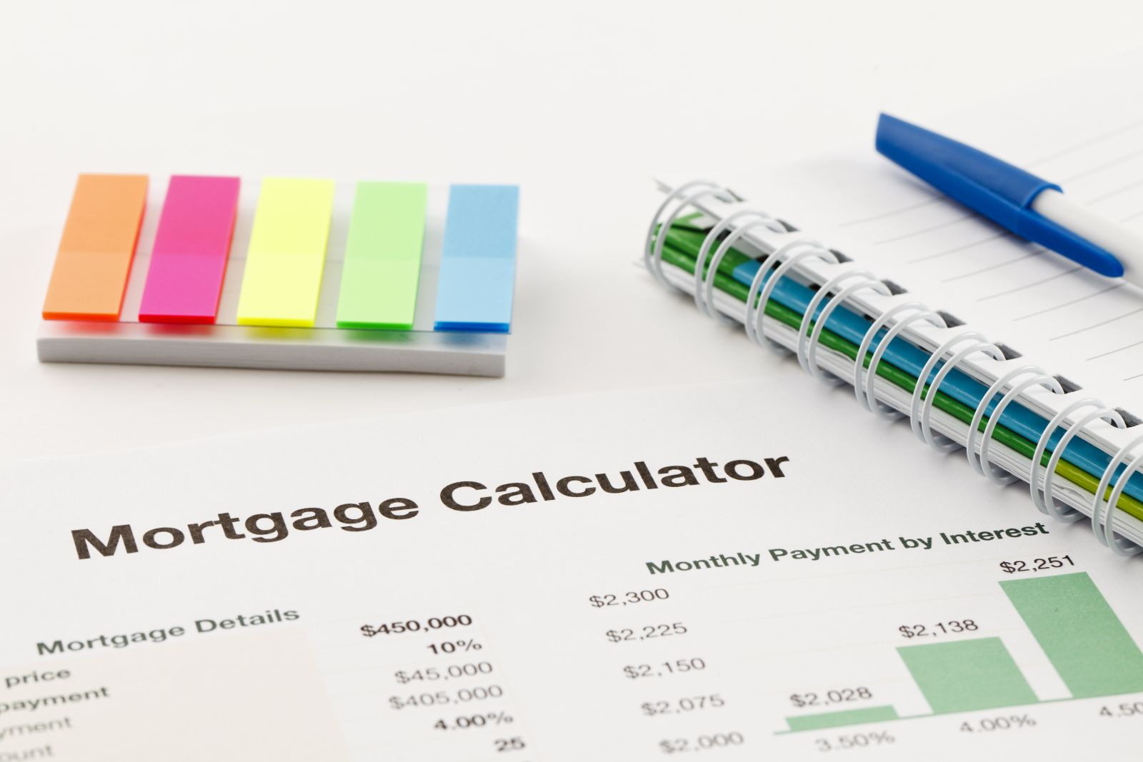Delaware Beach Property Mortgage Calculator